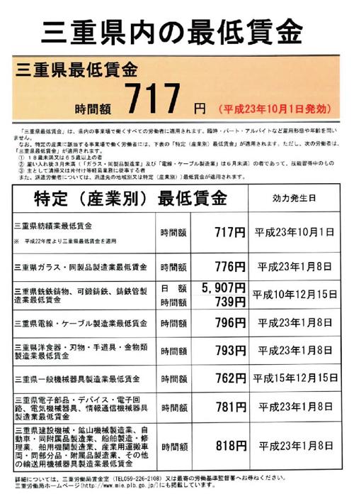 三重県最低賃金チラシ.jpg